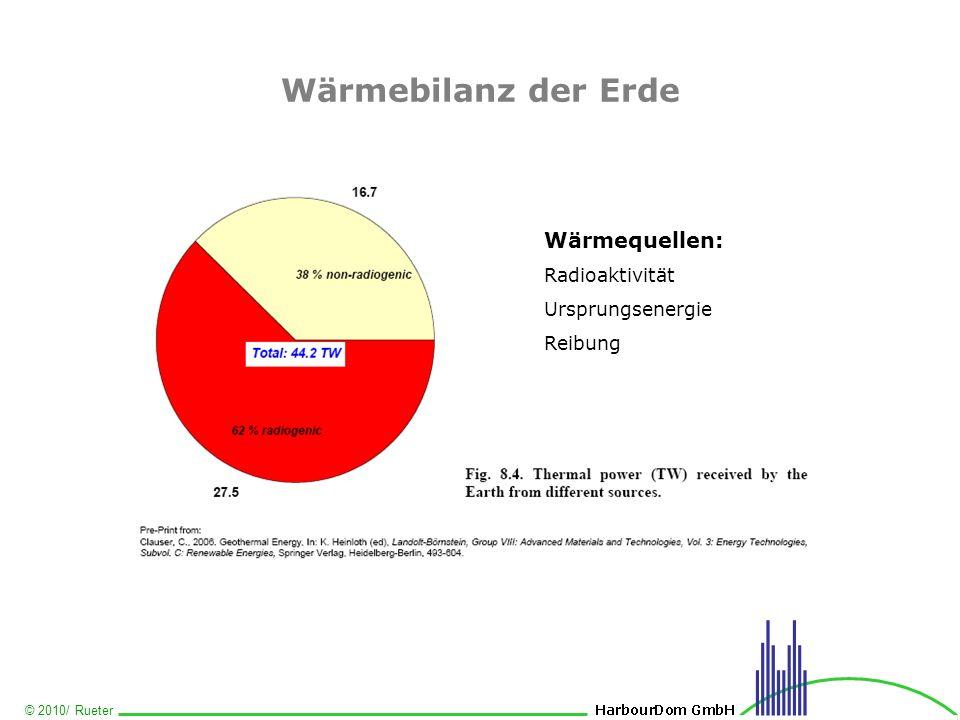 Wärmebilanz der Erde Wärmequellen: Radioaktivität Ursprungsenergie