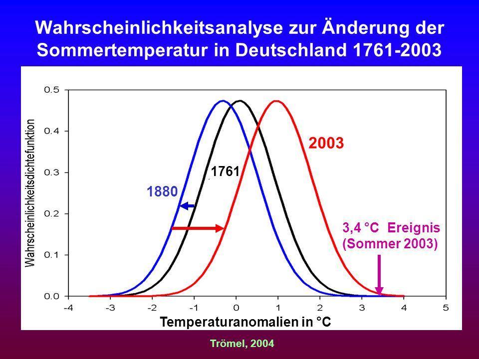 Wahrscheinlichkeitsanalyse zur Änderung der Sommertemperatur in Deutschland 1761-2003