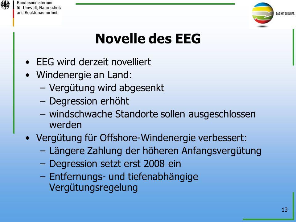 Novelle des EEG EEG wird derzeit novelliert Windenergie an Land: