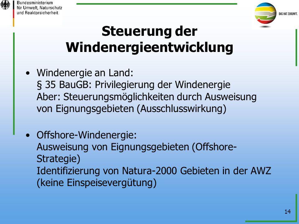 Steuerung der Windenergieentwicklung