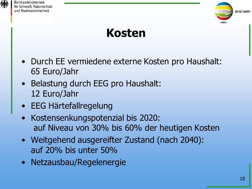 Kosten Durch EE vermiedene externe Kosten pro Haushalt: 65 Euro/Jahr