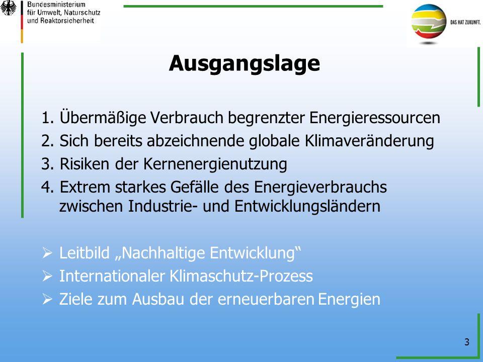 Ausgangslage 1. Übermäßige Verbrauch begrenzter Energieressourcen