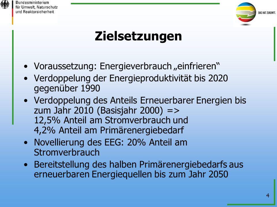 """Zielsetzungen Voraussetzung: Energieverbrauch """"einfrieren"""