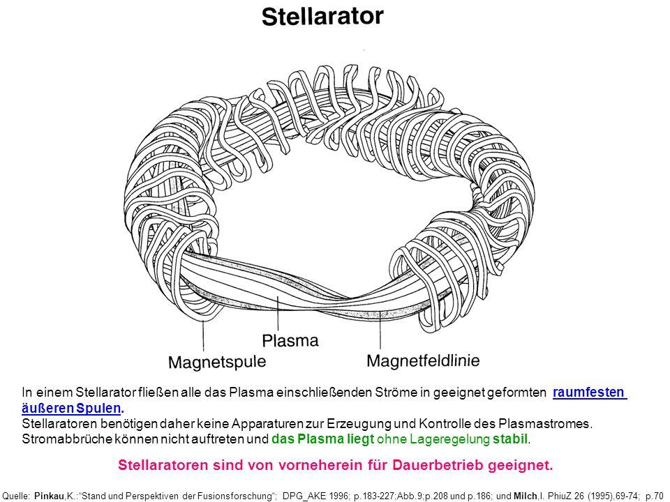 Stellaratoren sind von vorneherein für Dauerbetrieb geeignet.