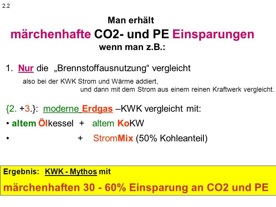 Man erhält märchenhafte CO2- und PE Einsparungen
