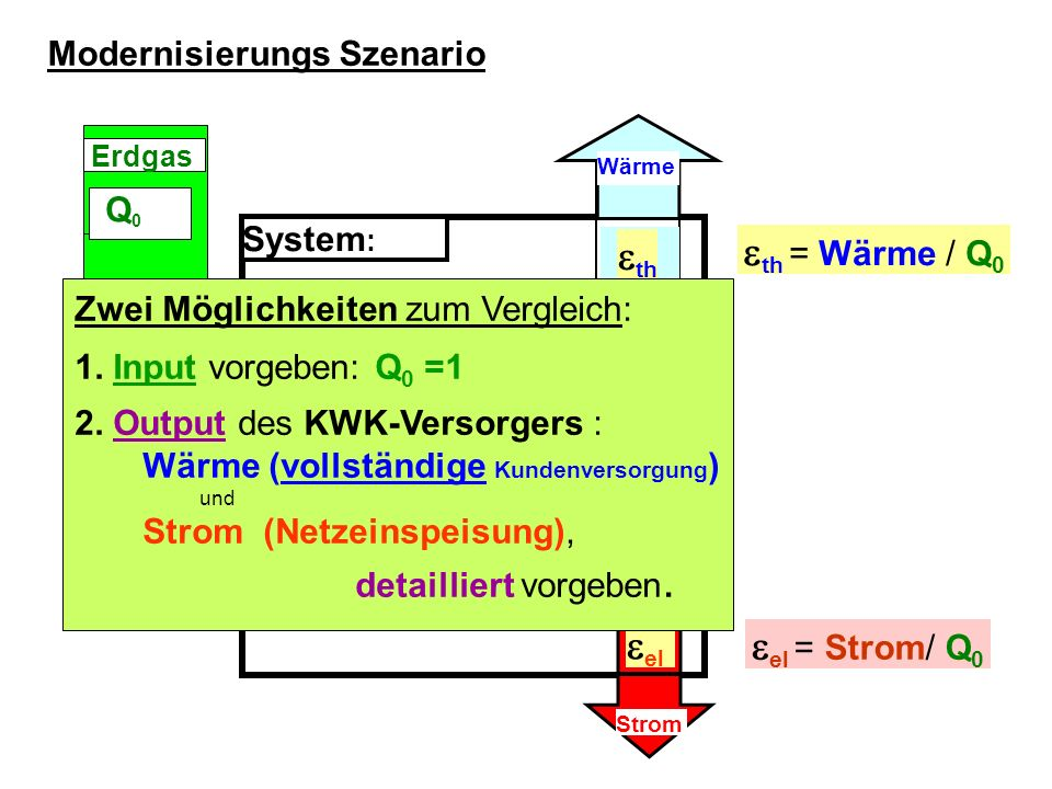 th BK GuD el Modernisierungs Szenario System: