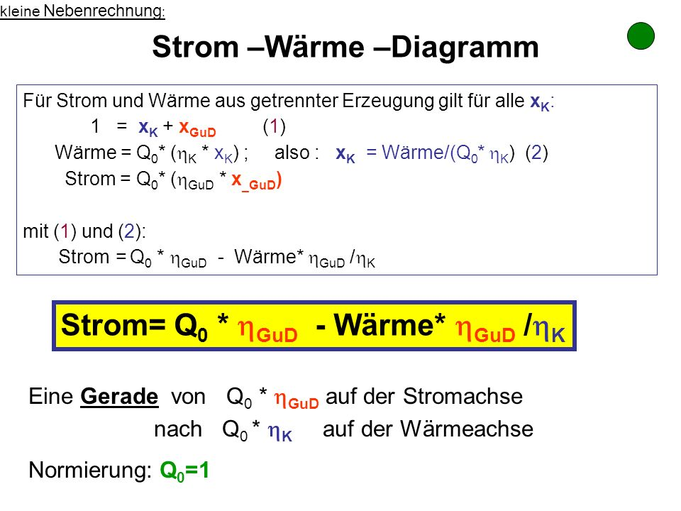 Strom –Wärme –Diagramm