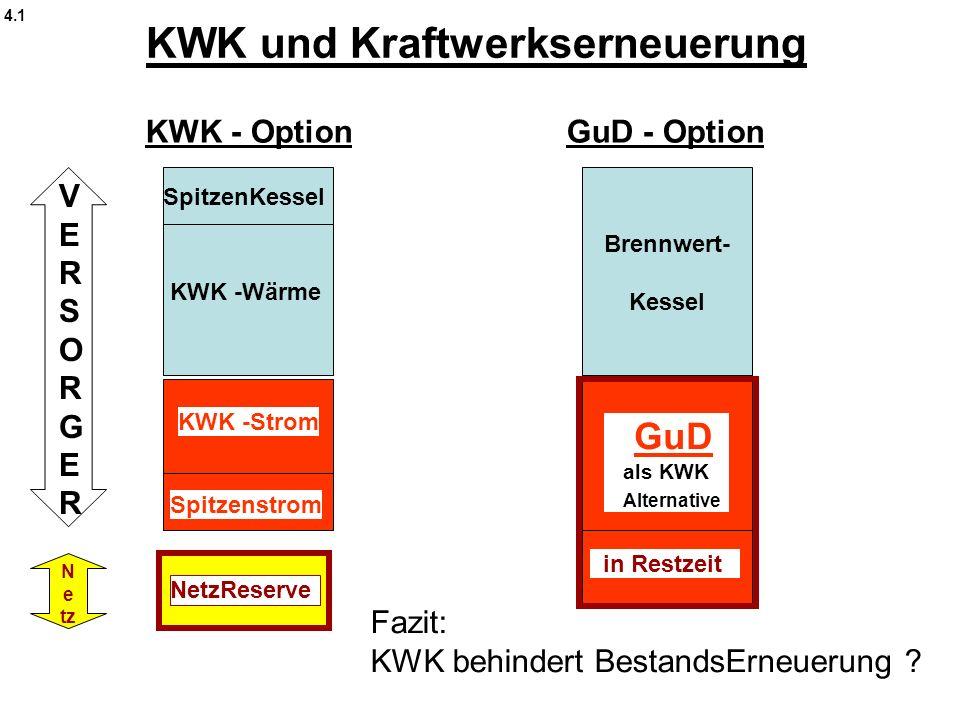 KWK und Kraftwerkserneuerung