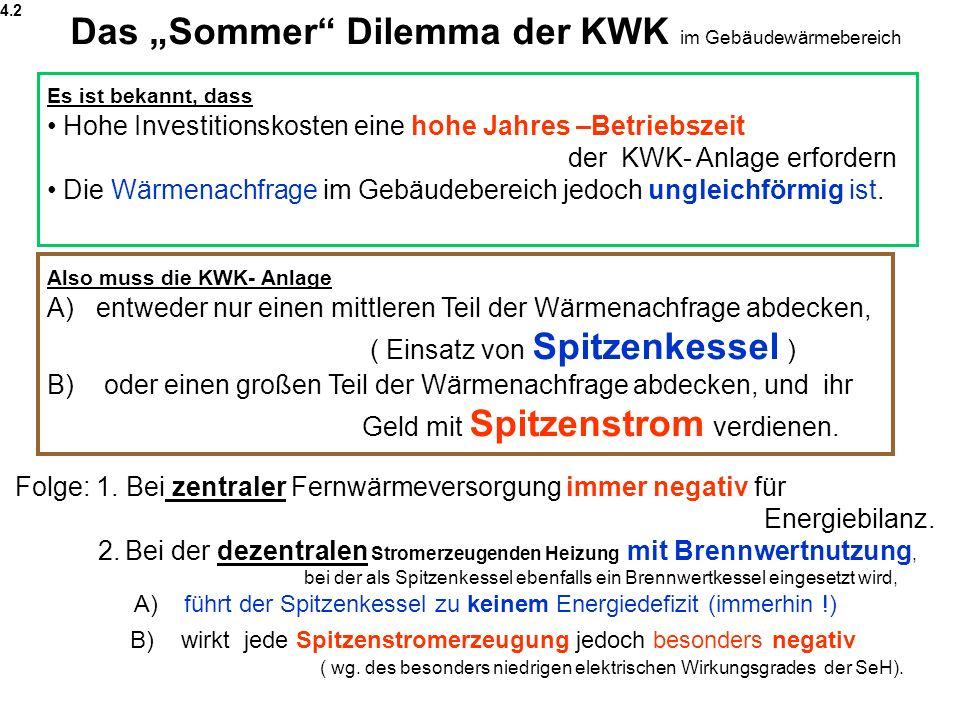 """Das """"Sommer Dilemma der KWK im Gebäudewärmebereich"""