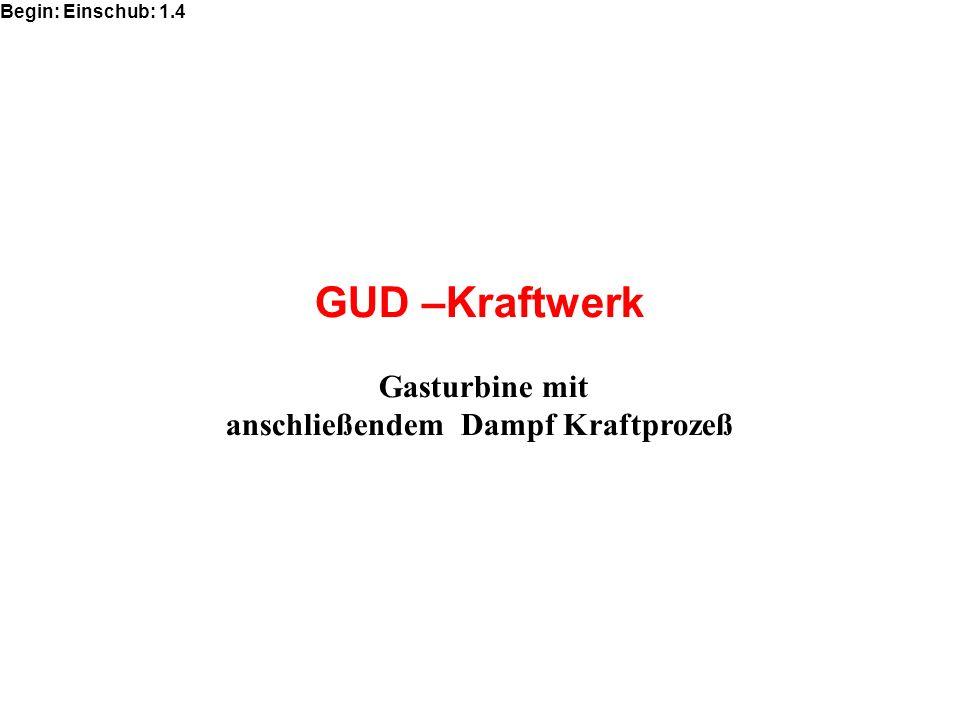 GUD –Kraftwerk Gasturbine mit anschließendem Dampf Kraftprozeß