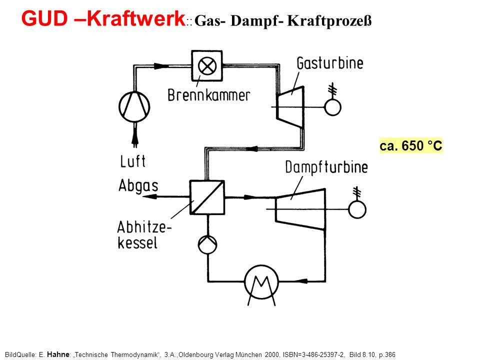 Fantastisch Thermodynamischer Kessel Fotos - Elektrische Schaltplan ...
