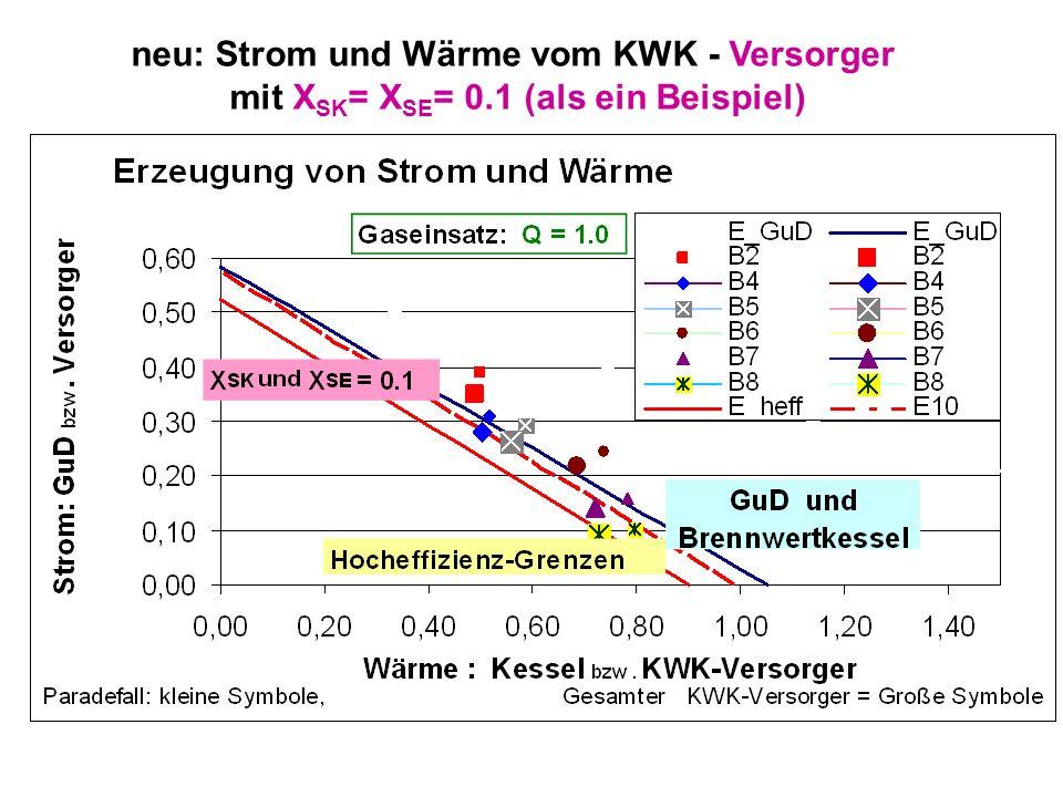 Erfreut Staffing Wohn Strom Schaltpläne Zeitgenössisch - Elektrische ...