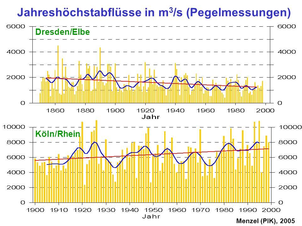 Jahreshöchstabflüsse in m3/s (Pegelmessungen)