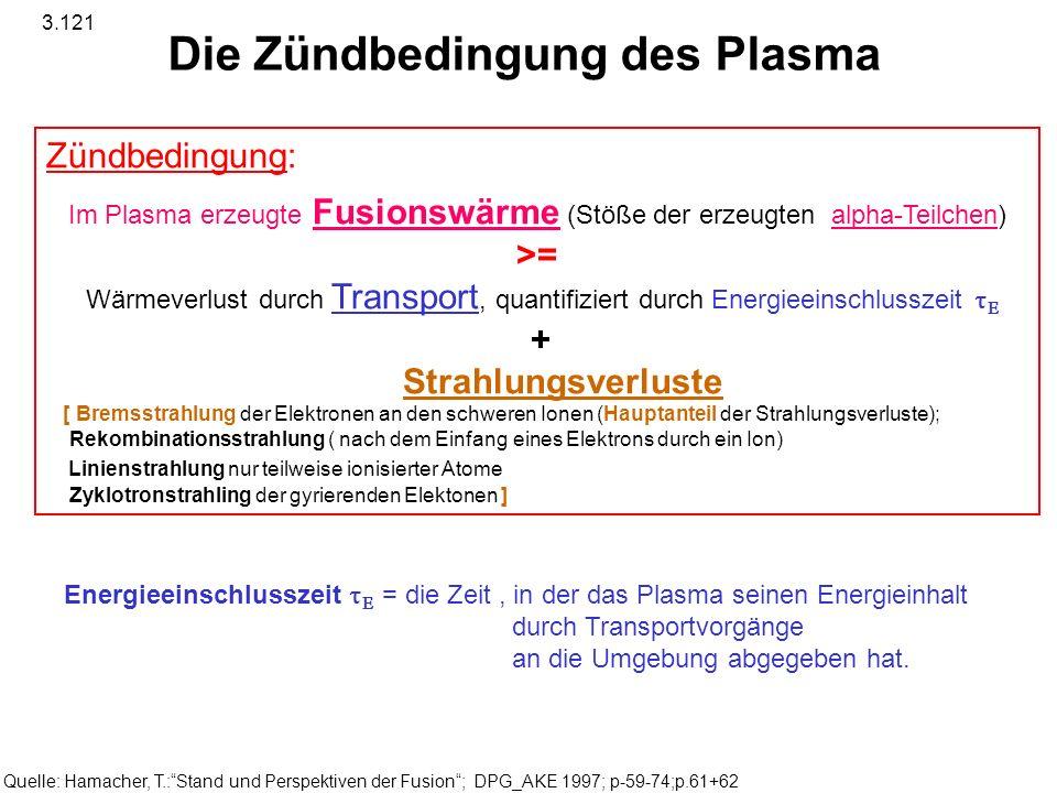 Die Zündbedingung des Plasma