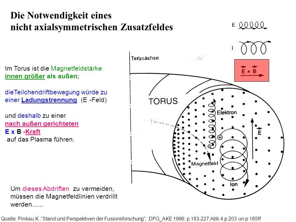 Die Notwendigkeit eines nicht axialsymmetrischen Zusatzfeldes