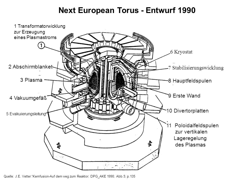 Next European Torus - Entwurf 1990