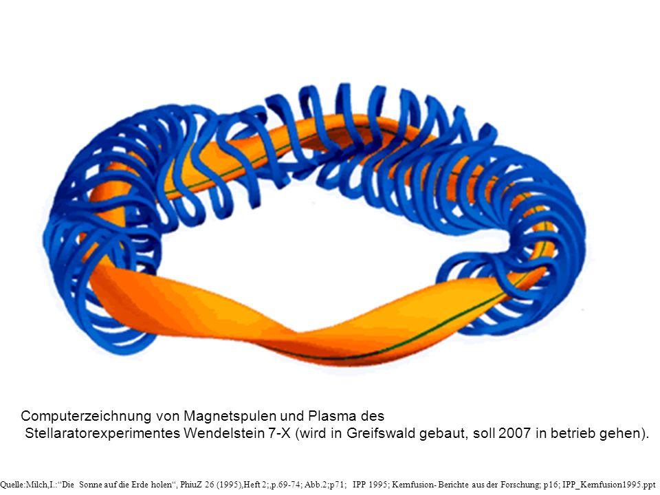 Computerzeichnung von Magnetspulen und Plasma des Stellaratorexperimentes Wendelstein 7-X (wird in Greifswald gebaut, soll 2007 in betrieb gehen).