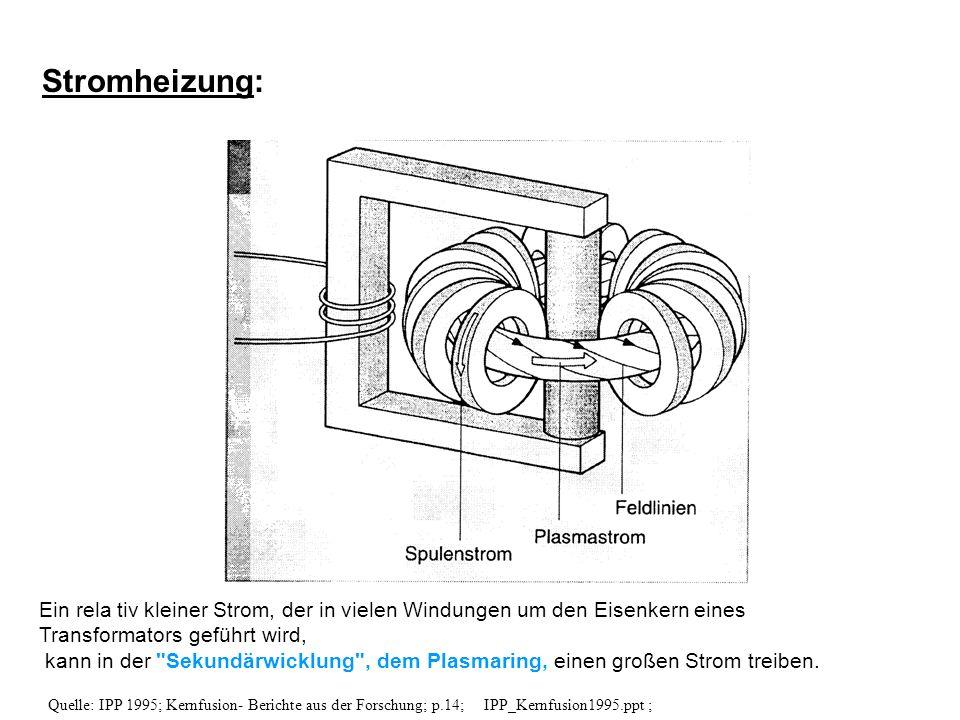 Stromheizung: Ein rela tiv kleiner Strom, der in vielen Windungen um den Eisenkern eines Transformators geführt wird,