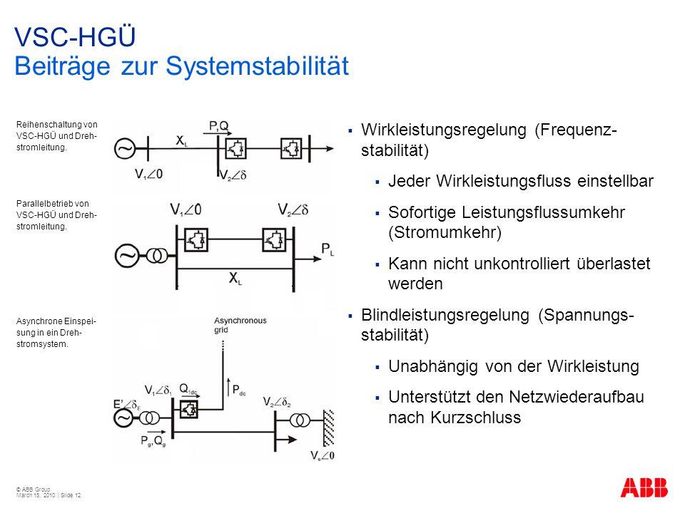 VSC-HGÜ Beiträge zur Systemstabilität