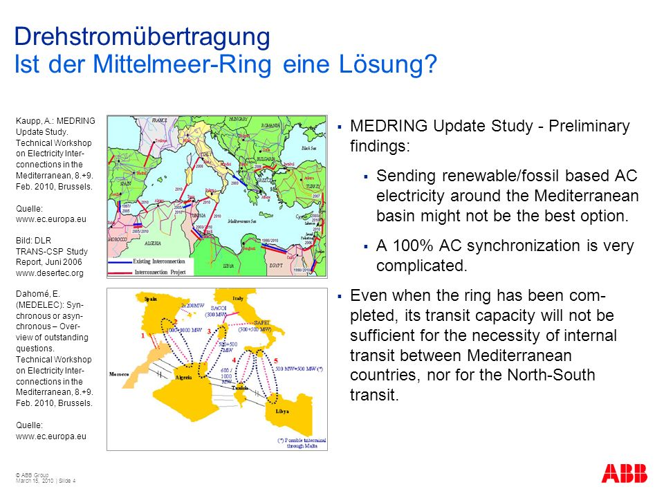 Drehstromübertragung Ist der Mittelmeer-Ring eine Lösung