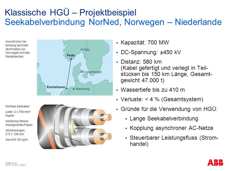 Klassische HGÜ – Projektbeispiel Seekabelverbindung NorNed, Norwegen – Niederlande