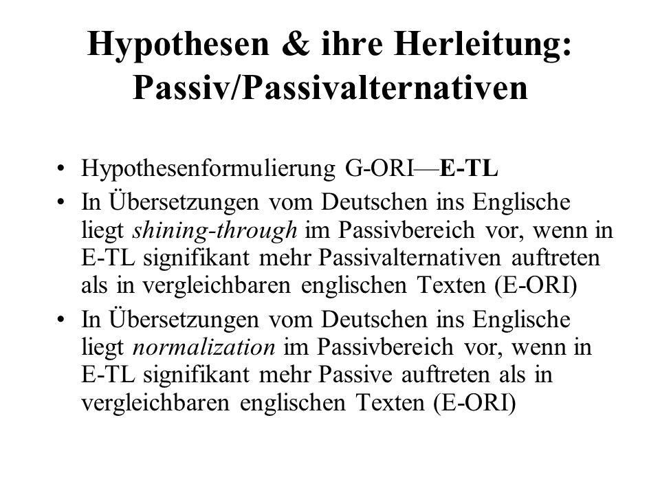 Hypothesen & ihre Herleitung: Passiv/Passivalternativen