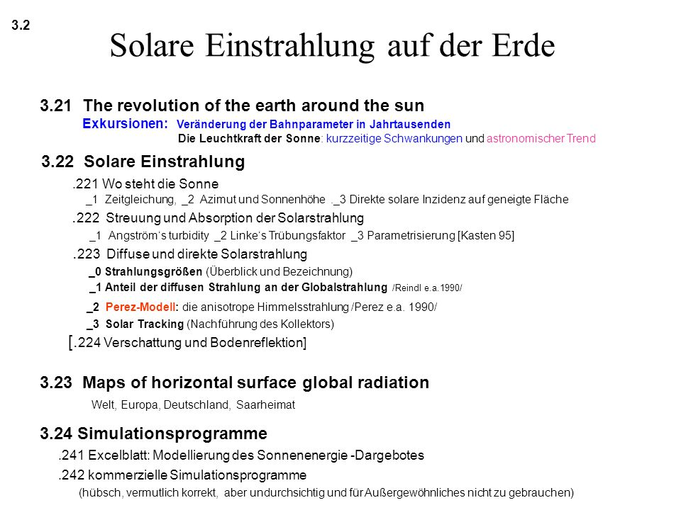 Solare Einstrahlung auf der Erde