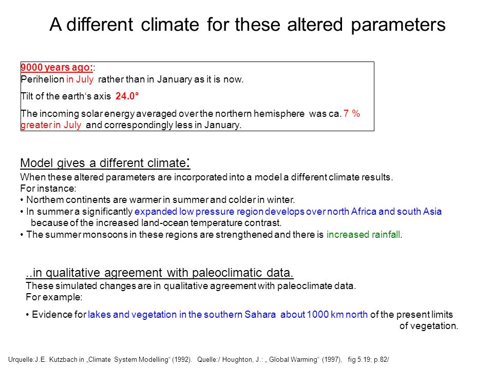 A different climate for these altered parameters