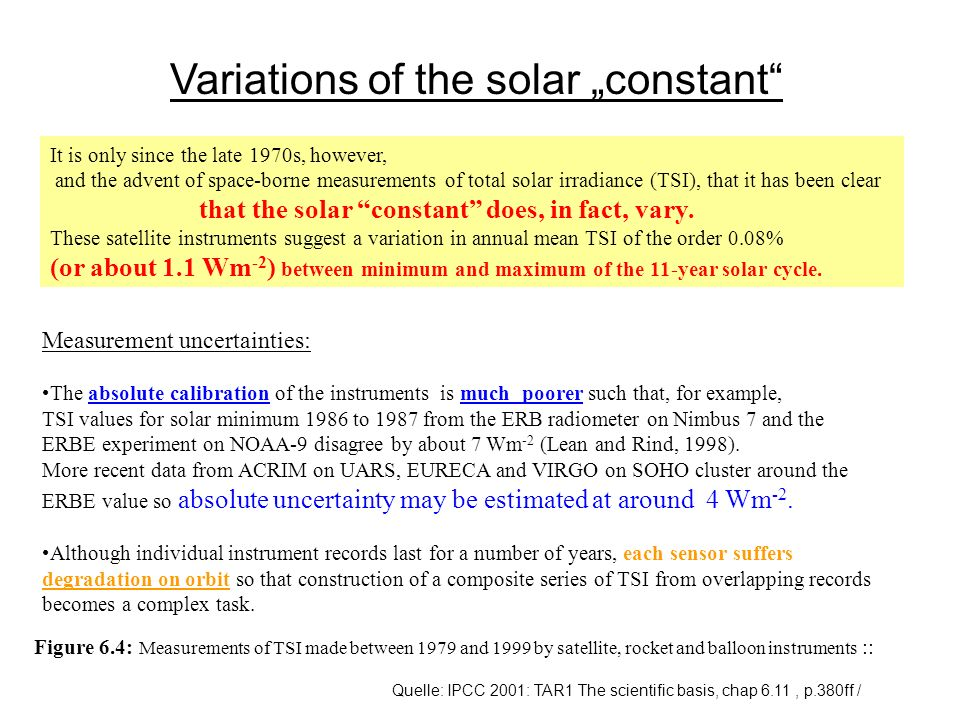 "Variations of the solar ""constant"