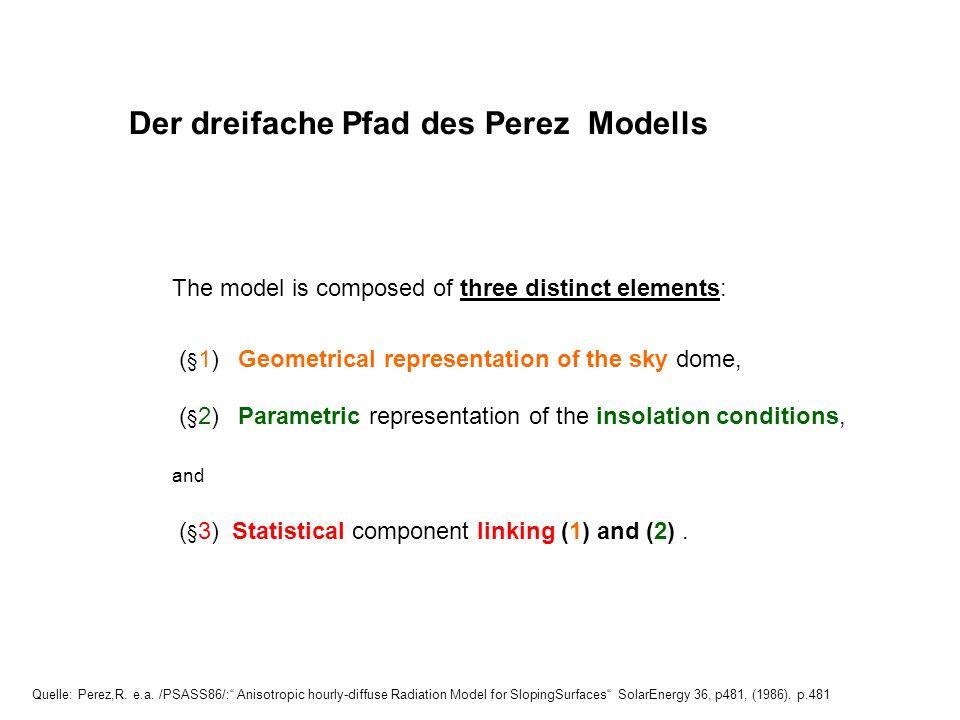 Der dreifache Pfad des Perez Modells