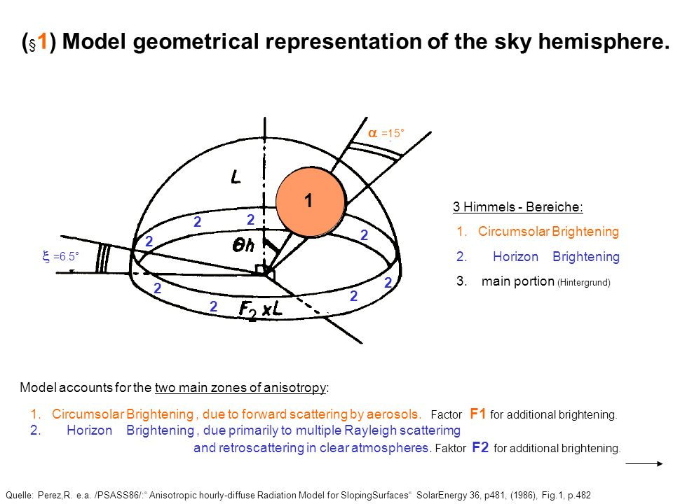(§1) Model geometrical representation of the sky hemisphere.