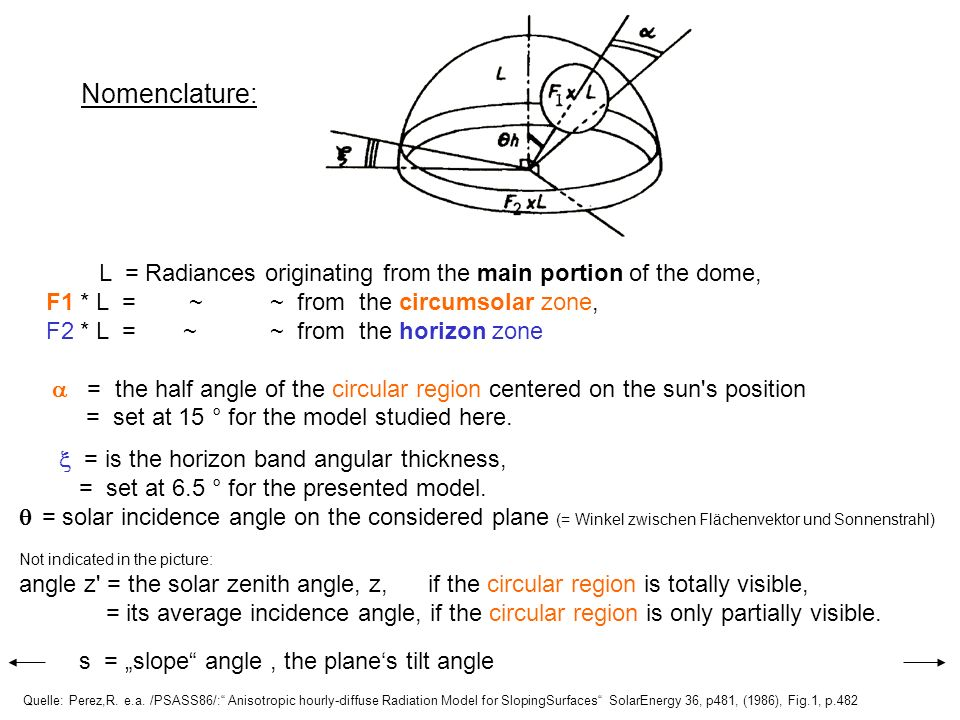 Nomenclature: L = Radiances originating from the main portion of the dome, F1 * L = ~ ~ from the circumsolar zone,