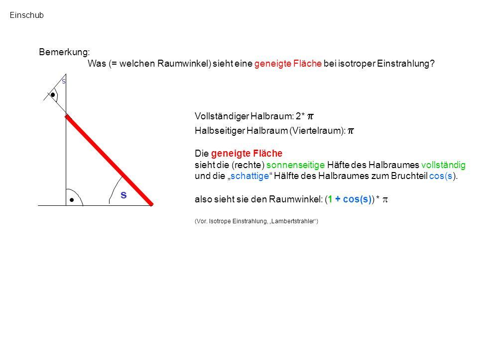 Einschub Bemerkung: Was (= welchen Raumwinkel) sieht eine geneigte Fläche bei isotroper Einstrahlung