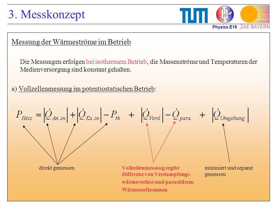 3. Messkonzept Messung der Wärmeströme im Betrieb