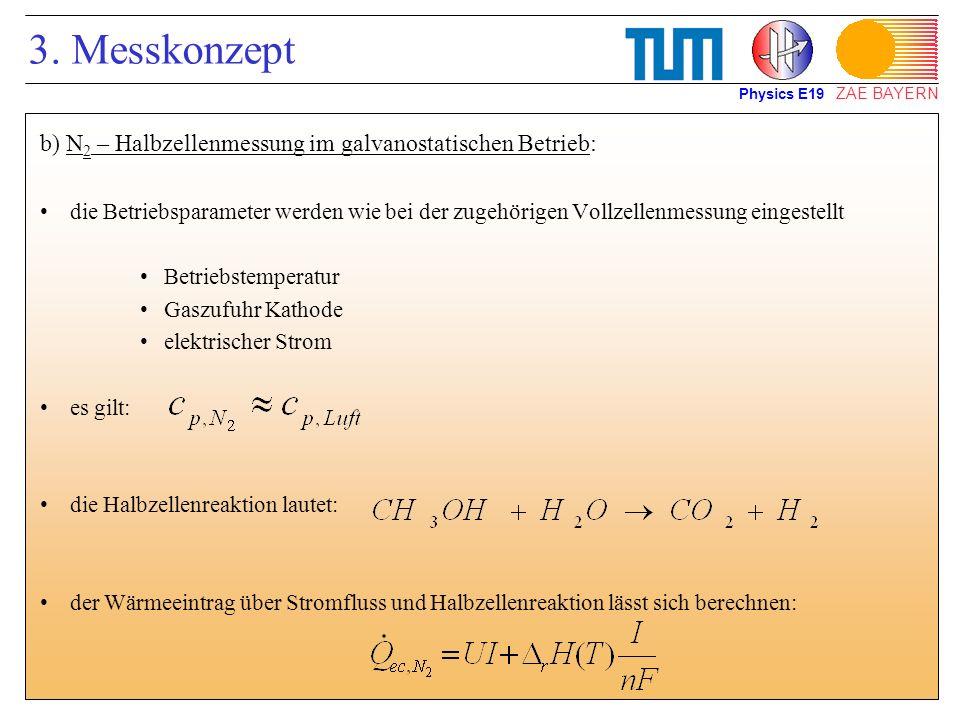 3. Messkonzept b) N2 – Halbzellenmessung im galvanostatischen Betrieb: