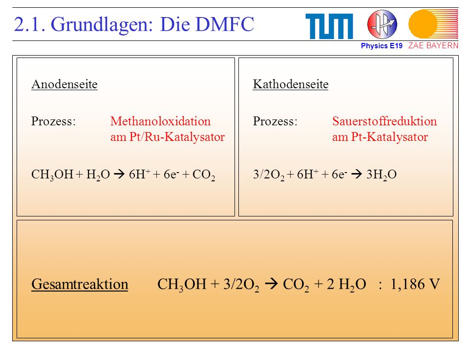 2.1. Grundlagen: Die DMFC Physics E19. Anodenseite. Prozess: Methanoloxidation am Pt/Ru-Katalysator.
