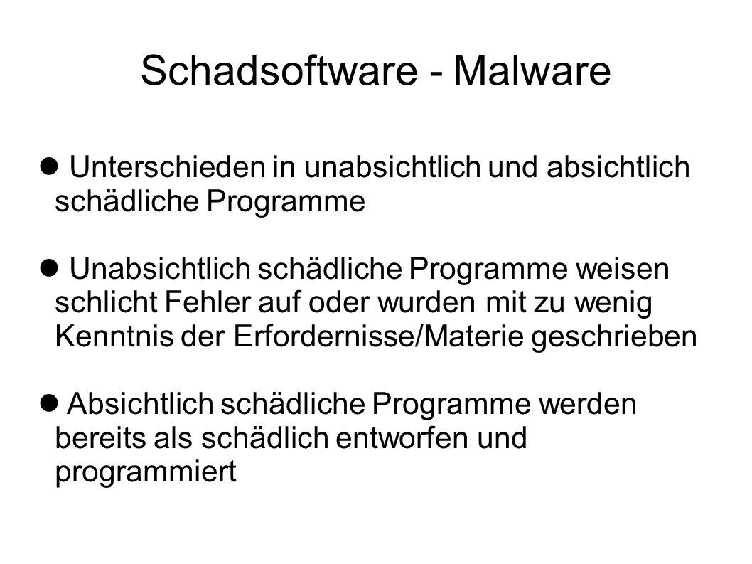 Schadsoftware - Malware