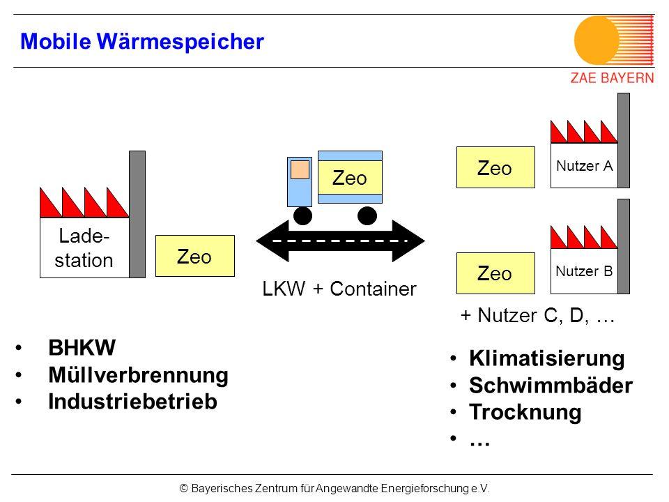 Mobile Wärmespeicher BHKW Klimatisierung Müllverbrennung Schwimmbäder