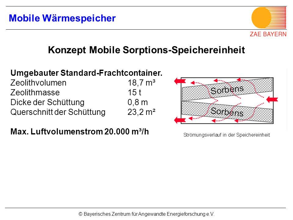 Konzept Mobile Sorptions-Speichereinheit