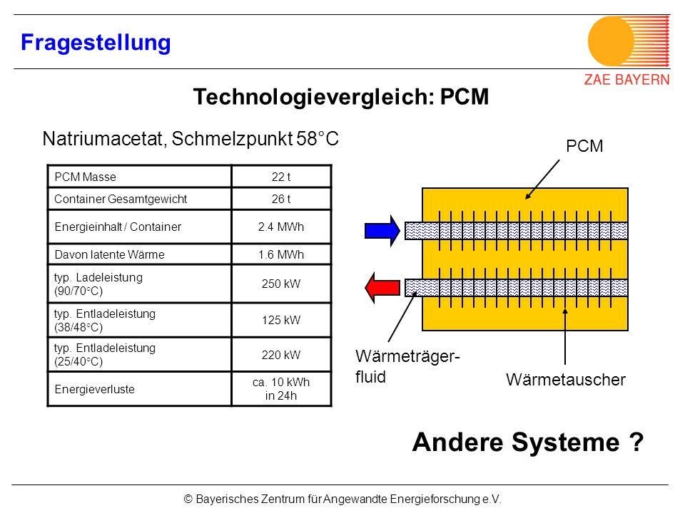 Andere Systeme Fragestellung Technologievergleich: PCM
