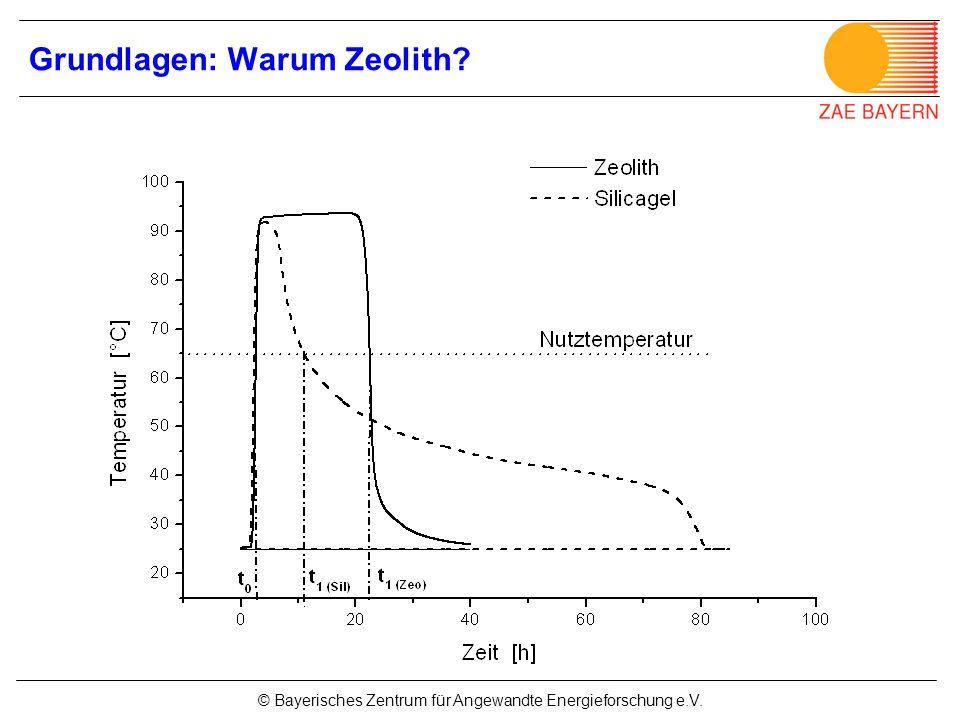 Grundlagen: Warum Zeolith