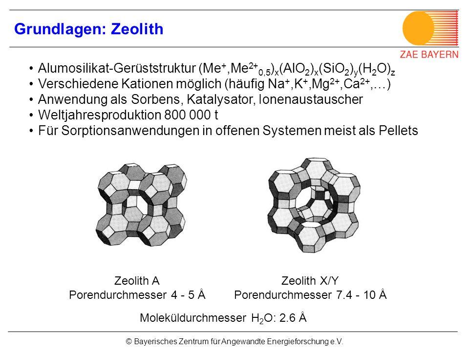 Moleküldurchmesser H2O: 2.6 Å