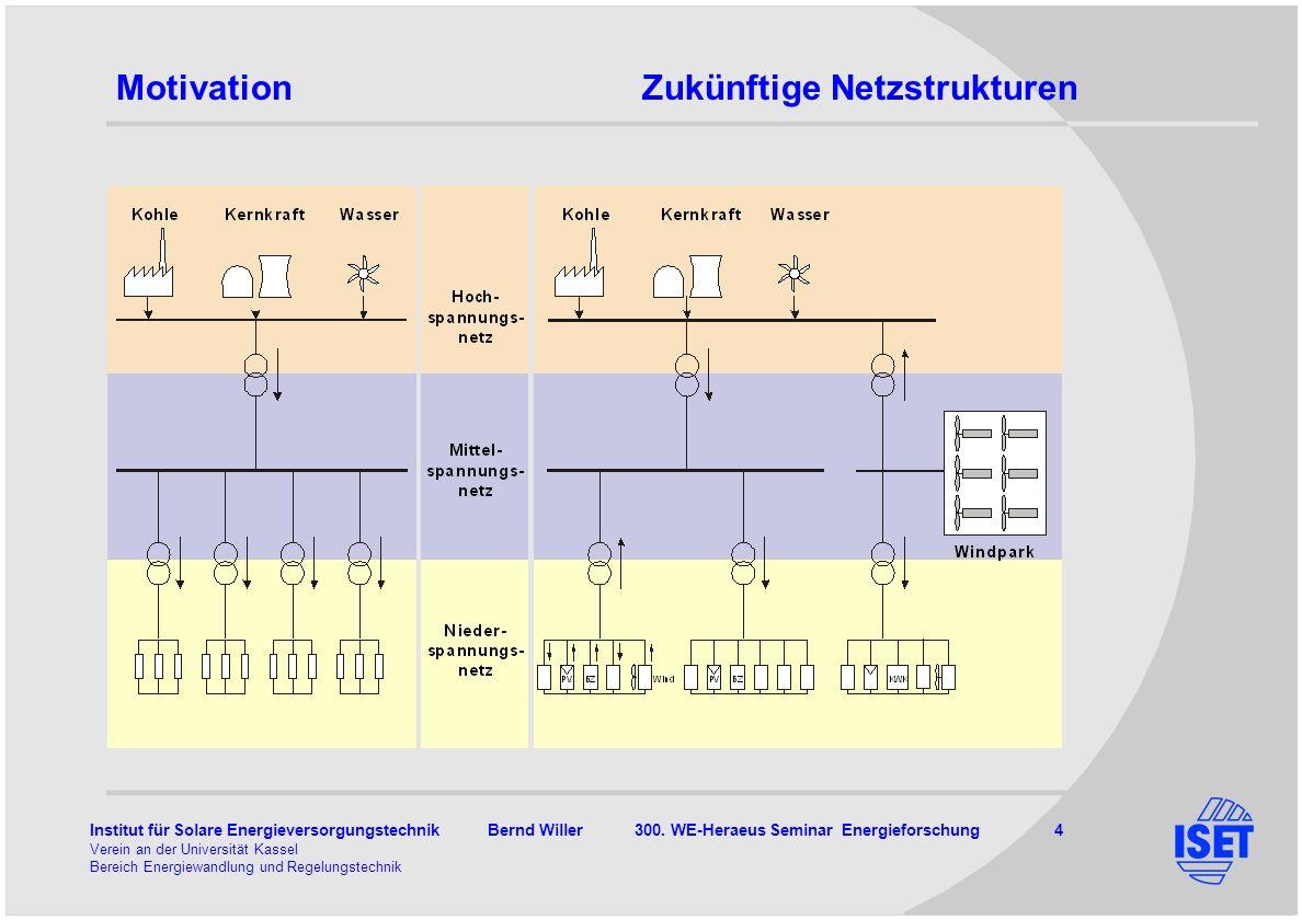Motivation Zukünftige Netzstrukturen