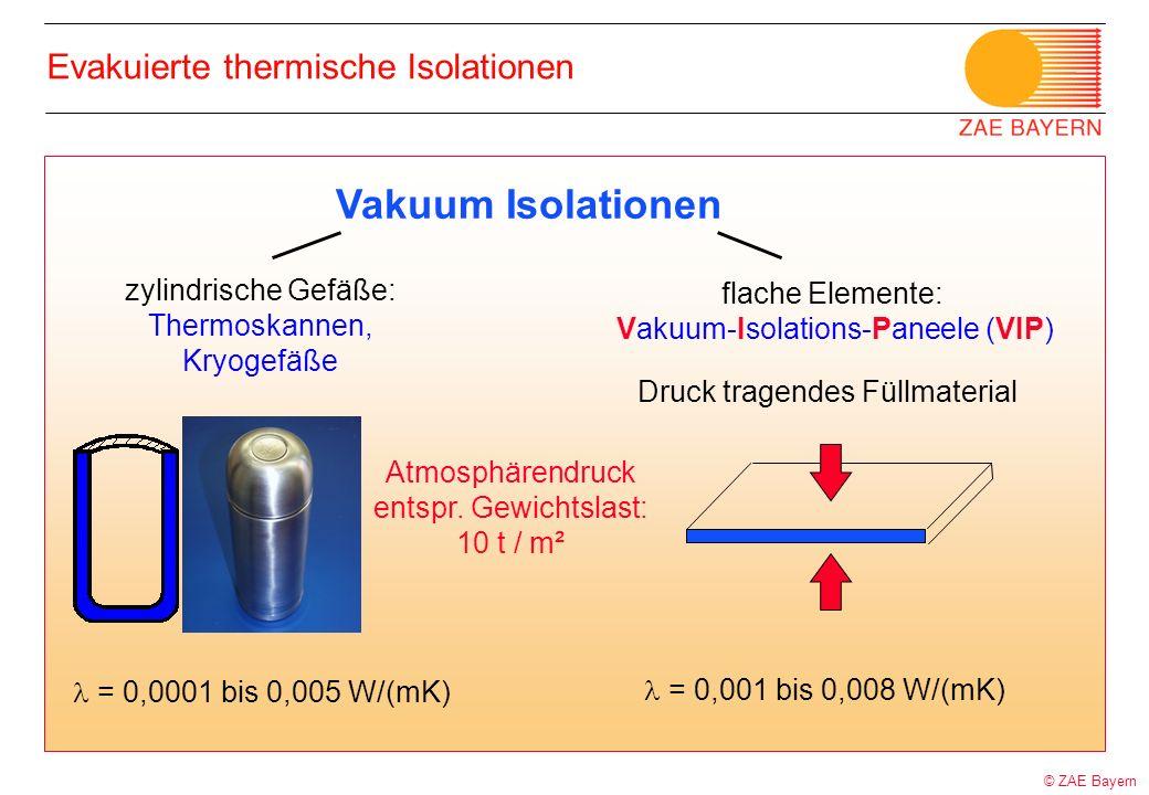 Vakuum Isolationen Evakuierte thermische Isolationen
