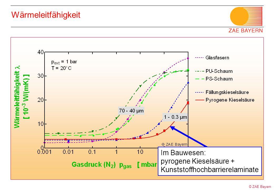 Wärmeleitfähigkeit Im Bauwesen: pyrogene Kieselsäure + Kunststoffhochbarrierelaminate