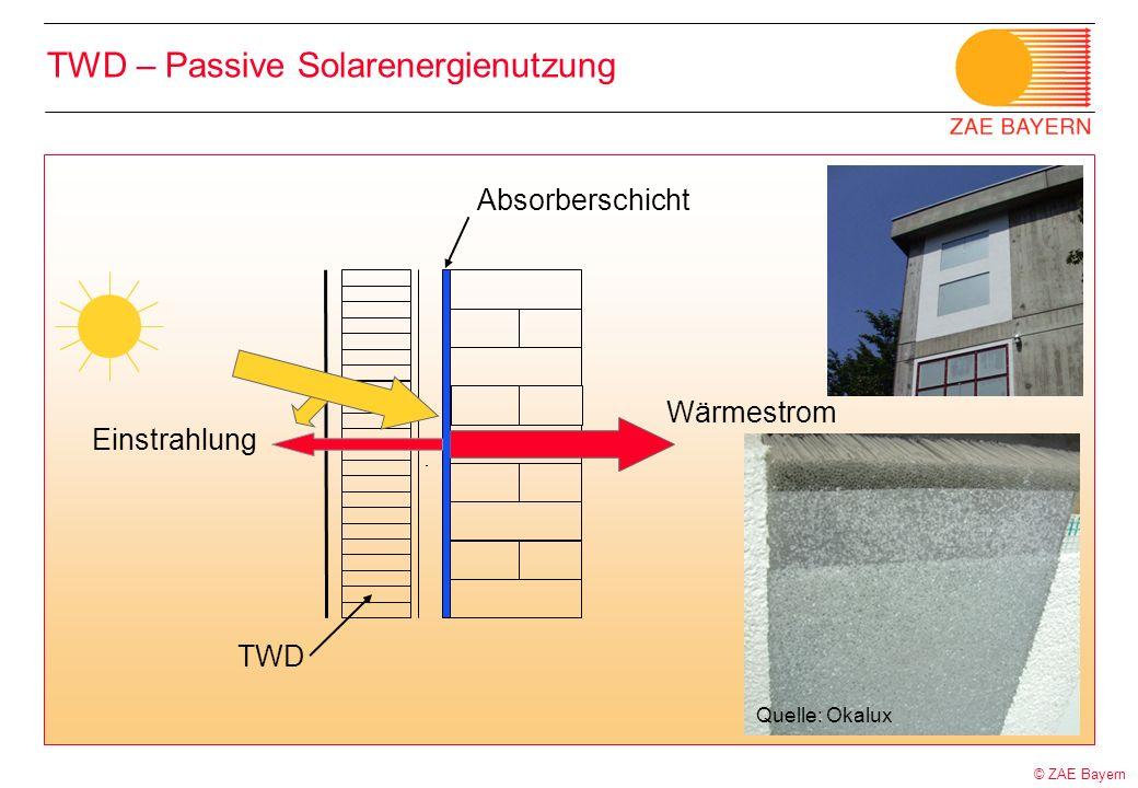 TWD – Passive Solarenergienutzung
