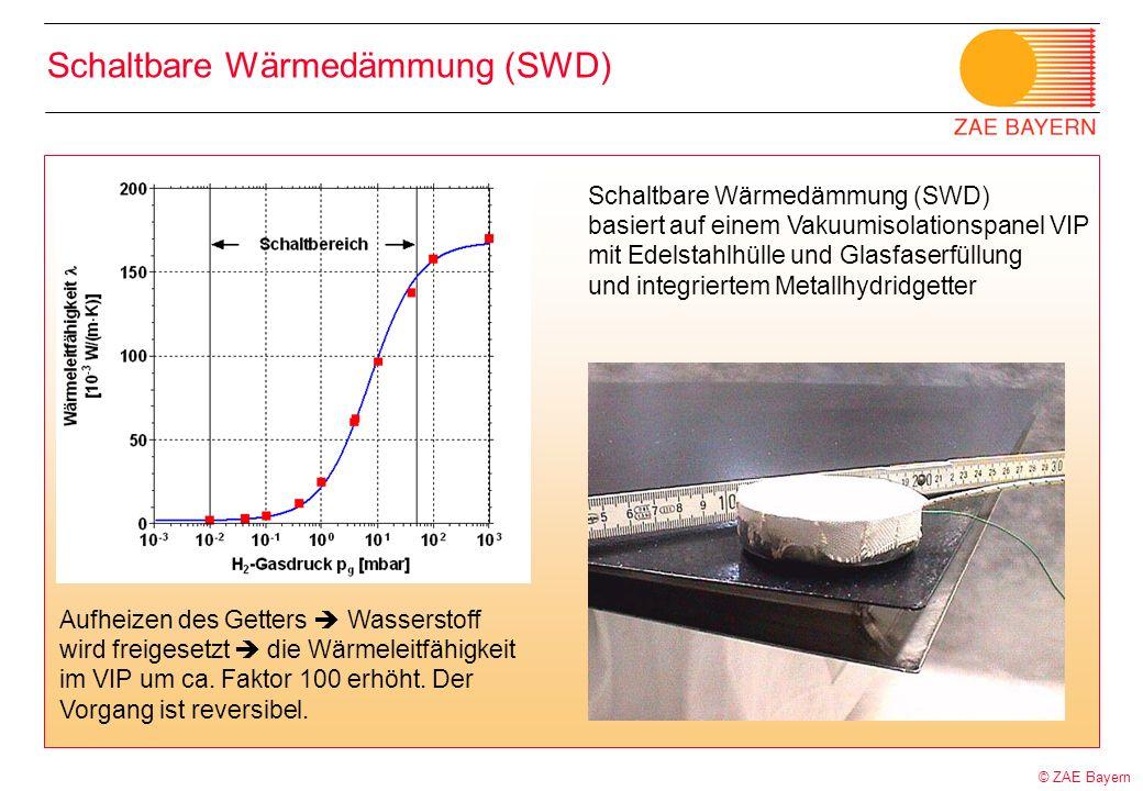 Schaltbare Wärmedämmung (SWD)