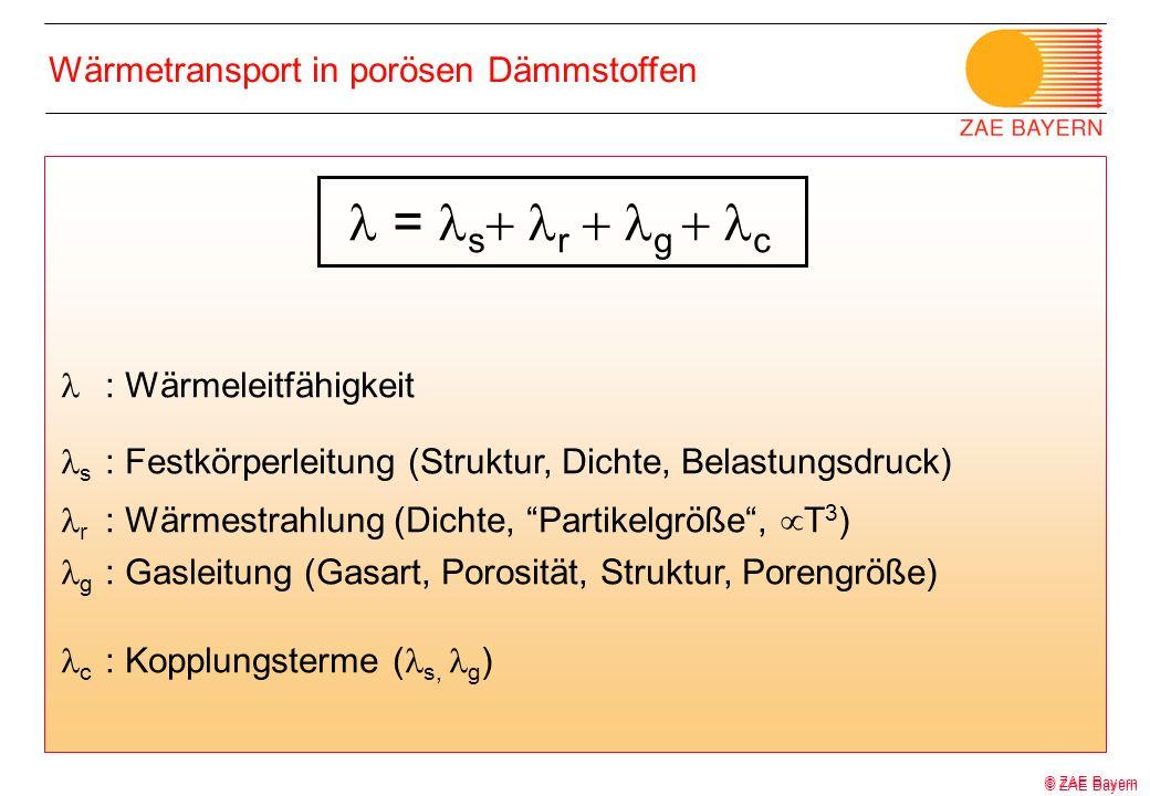 l = ls+ lr + lg + lc Wärmetransport in porösen Dämmstoffen