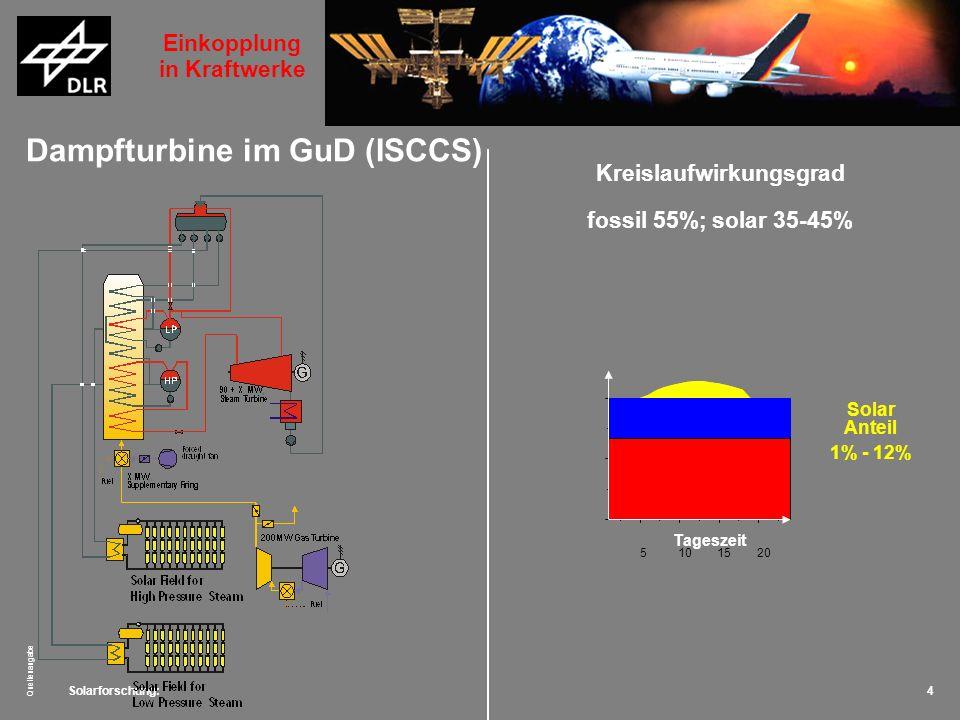 Dampfturbine im GuD (ISCCS)