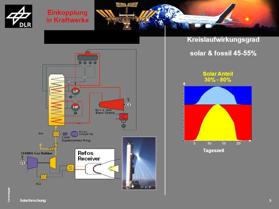 Einkopplung in Kraftwerke Kreislaufwirkungsgrad solar & fossil 45-55%